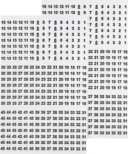Etiquette imprimée Marquage 1 - 45 TRU COMPONENTS 1566879 1 set