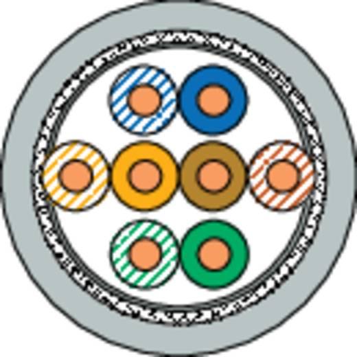 Netzwerkkabel CAT 5e SF/UTP 4 x 2 x 0.20 mm² Grau DRAKA 1000536-00250RW Meterware