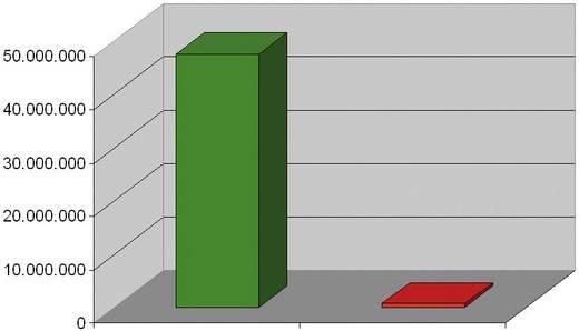 Schleppkettenleitung Chainflex® CF 2 x 0.50 mm² Blau igus CF9.05.02 Meterware