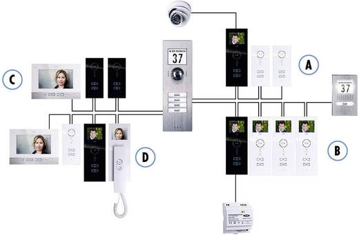 Türsprechanlage Kabelgebunden Außeneinheit m-e modern-electronics ADV 110.1 EG 1 Familienhaus Edelstahl