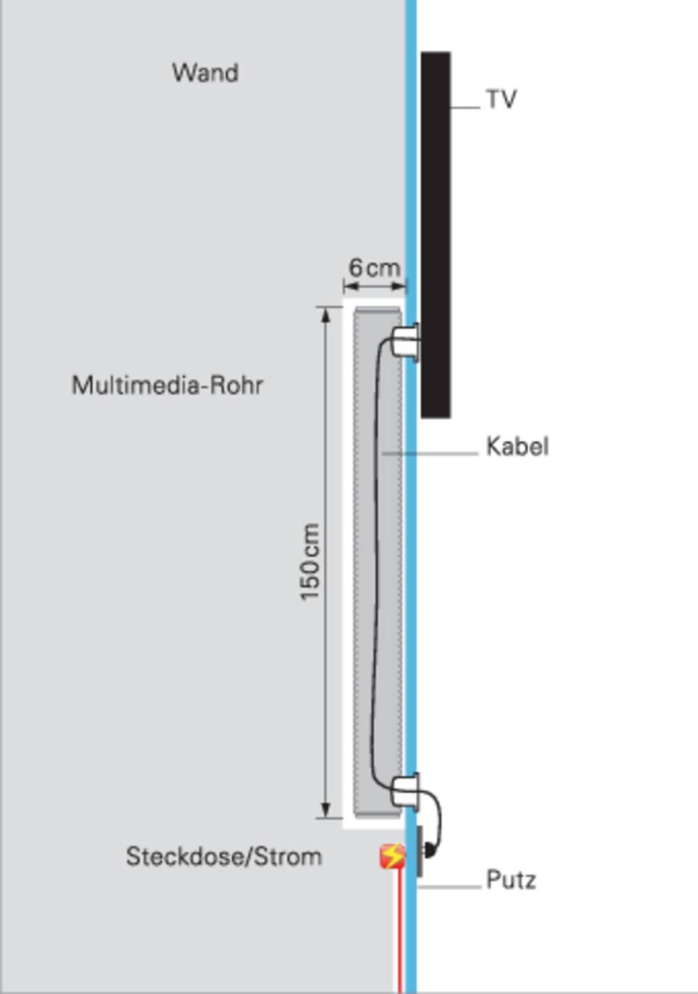 29410092 multimedia kabelkanal (l x b x h) 1500 x 92 x 50 mm 1 st