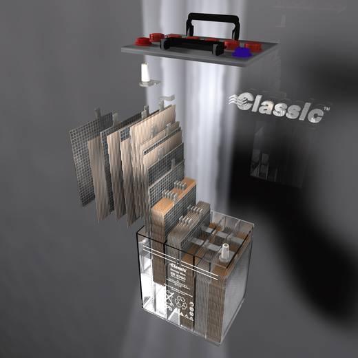 Bleiakku 12 V 105 Ah GNB Classic EB 12110 NVEB120110WC0FA Blei-Säure (B x H x T) 273 x 358 x 204 mm M8-Schraubanschluss Wartungsarm