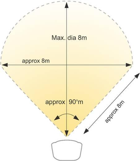 Tiervertreiber Multifrequenz, Blitzlicht Wirkungsbereich 40 m² 1 St.
