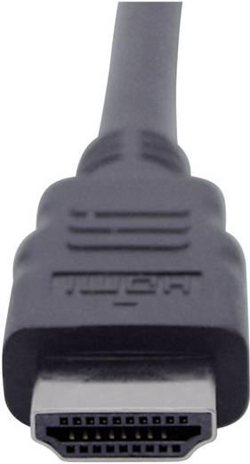 HDMI / DVI Adapter [1x HDMI-Stecker - 1x DVI-Buchse 24+5pol.] Schwarz club3D