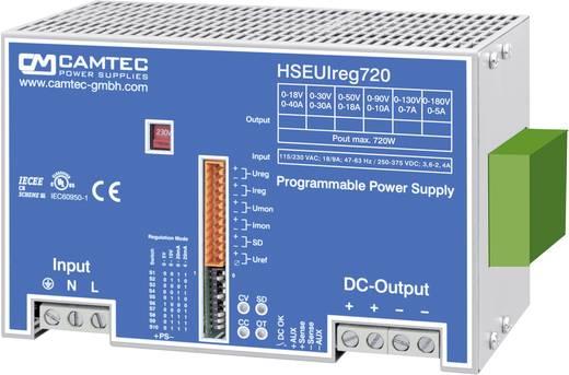Camtec USB2.0-UI.Drive USB2.0 Interface, galvanisch getrennt ür HSE UIreg Laborstromversorgung