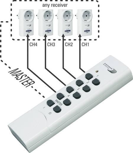Home Easy HE801S Funk-Steckdosen-Set Zwischenstecker 3teilig Schaltleistung (max.) 1000 W Reichweite max. (im Freifeld)