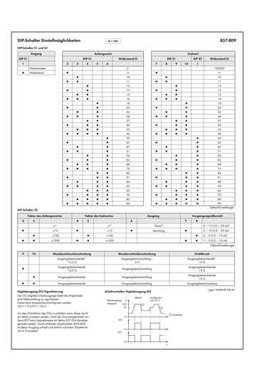 JUMPFLEX®-Messumformer; Potipositionsmessumformer WAGO 857-809 1 St.