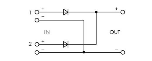 Hutschienen-Redundanz-Modul (DIN-Rail) WAGO 787-886 40 A