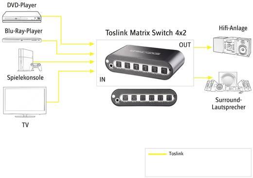 SpeaKa Professional 4 Port Toslink-Matrix-Switch mit Fernbedienung 29063C1 Silber