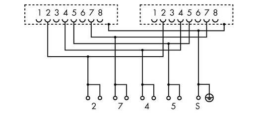 Übergabebaustein mit RJ-45-Anschluss und Schirmklemmbügel WAGO Inhalt: 5 St.