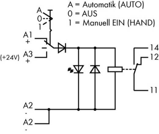 Industrierelais 10 St. WAGO 789-326 Nennspannung: 24 V/DC Schaltstrom (max.): 12 A 1 Wechsler