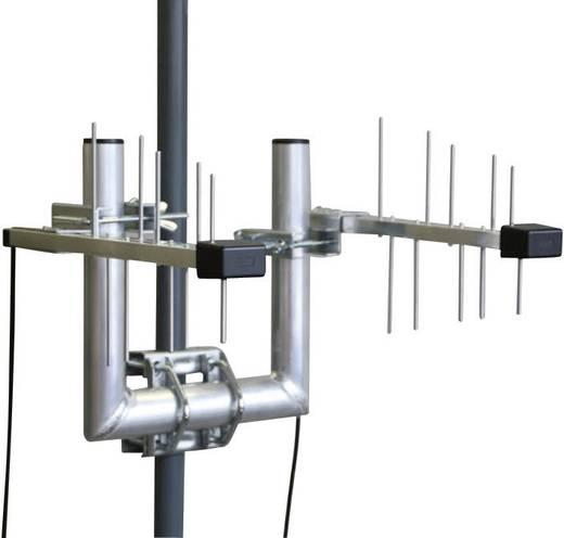 Wittenberg Antennen Antennen Masthalterung LTE Duo-Sets