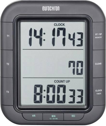 Timer Eurochron EDT 9000 Schwarz digital