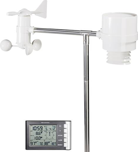 Funk-Wetterstation RW 53 WH5300