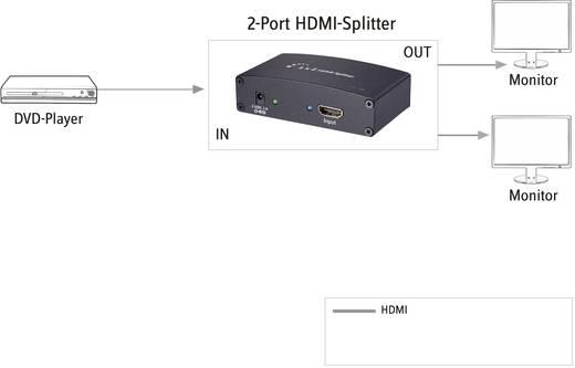 2 Port HDMI-Splitter SpeaKa Professional 674352 Ultra HD-fähig, 3D-Wiedergabe möglich 3840 x 2160 Pixel Schwarz