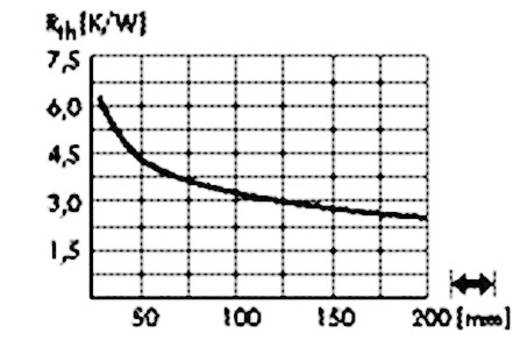 LED-Kühlkörper 6.3 K/W (Ø x H) 20 mm x 10 mm Fischer Elektronik SK 585 10 SA