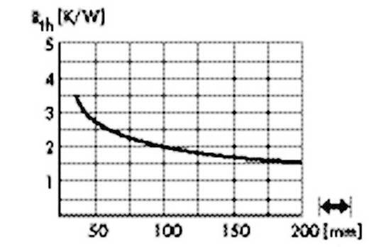 LED-Kühlkörper 4.5 K/W (Ø x H) 46 mm x 10 mm Fischer Elektronik SK 598 10 SA