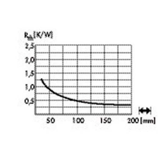 LED-Kühlkörper 1.7 K/W (Ø x H) 178 mm x 15 mm Fischer Elektronik SK 590 15 SA