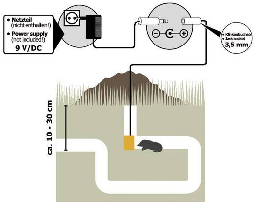 Kemo Underground Repeller Wühlmausvertreiber Vibration Wirkungsbereich 1000 m² 1 St.