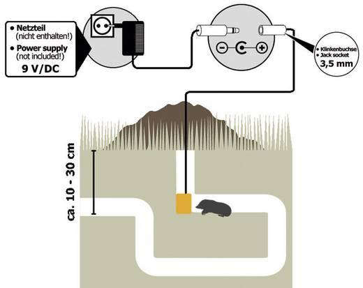 Wühlmausvertreiber Kemo Underground Repeller Vibration Wirkungsbereich 1000 m² 1 St.