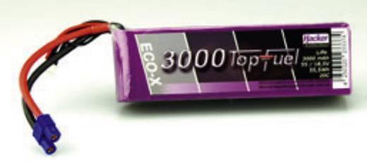 Modellbau-Akkupack (LiPo) 18.5 V 3000 mAh Zellen-Zahl: 5 20 C Hacker EC3