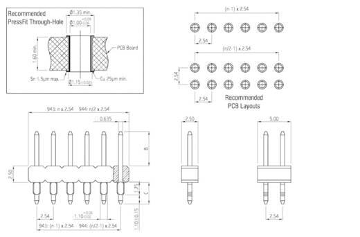 Stiftleiste (Standard) Anzahl Reihen: 1 Polzahl je Reihe: 20 W & P Products 943PFS-12-020-00 1 St.