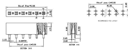 Buchsenleiste (Standard) Anzahl Reihen: 1 Polzahl je Reihe: 20 W & P Products 395-20-1-50 1 St.