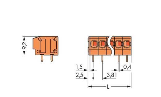 Federkraftklemmblock 0.75 mm² Polzahl 3 WAGO Orange 360 St.