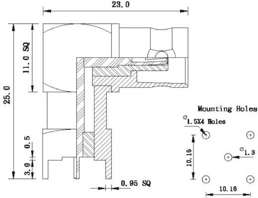 BNC-Steckverbinder Buchse, Einbau horizontal 50 Ω 1 St.