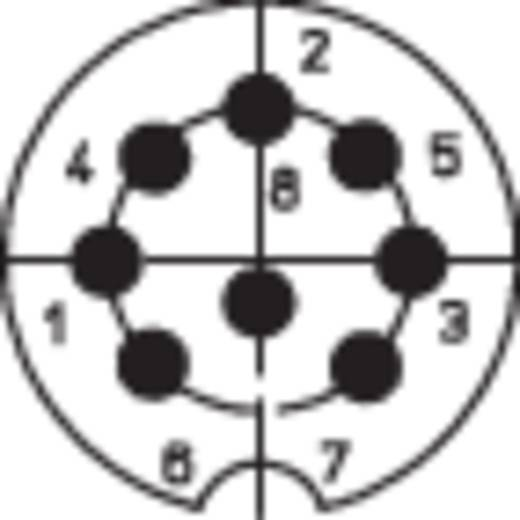 DIN-Rundsteckverbinder Flanschbuchse, Kontakte gerade Polzahl: 8 Silber Lumberg 0103 08 1 St.