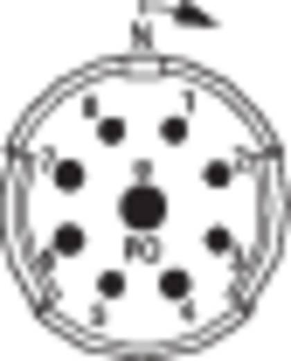 Kontakteinsätze mit Crimpkontakten für Serie RC, UC und TU RC-07P1N8K0000 Coninvers Inhalt: 1 St.