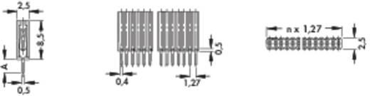 Buchsenleiste RM 1,27 mm BLM KG 1/ 36/G Fischer Elektronik Inhalt: 1 St.