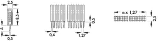 Buchsenleiste RM 1,27 mm BLM KG 1/ 36/Z Fischer Elektronik Inhalt: 1 St.