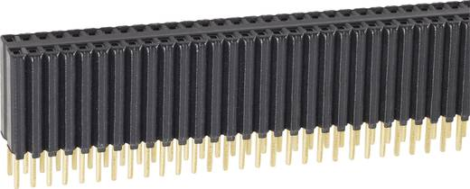 Buchsenleiste RM 1,27 mm BLM kg 2/72/Z Fischer Elektronik Inhalt: 1 St.