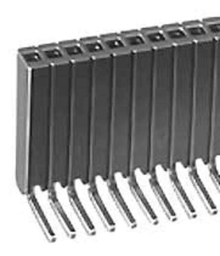 Buchsenleiste RM 1,27 mm Fischer Elektronik Inhalt: 1 St.