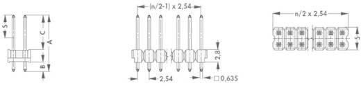 Stiftleiste (Standard) Anzahl Reihen: 2 Polzahl je Reihe: 36 Fischer Elektronik SL 21 THR 097/ 72/Z 1 St.