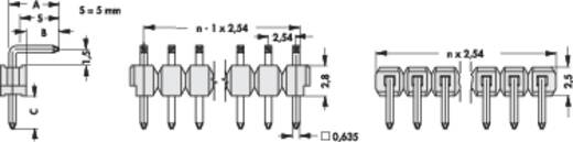 Stiftleiste (Standard) Anzahl Reihen: 1 Polzahl je Reihe: 36 Fischer Elektronik SL 3/025/ 36/Z 1 St.