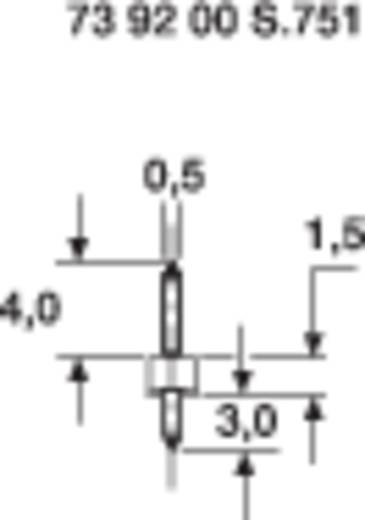 Stiftleiste (Standard) Anzahl Reihen: 1 Polzahl je Reihe: 20 BKL Electronic 10120400 1 St.