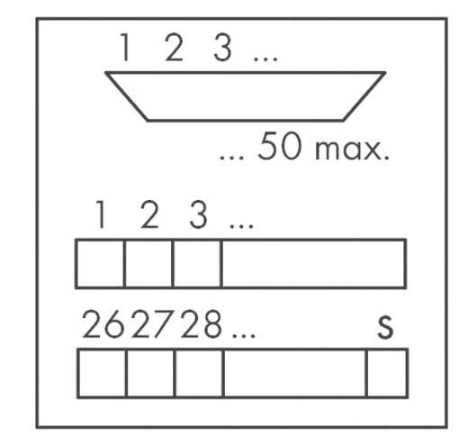Übergabebaustein D-SUB-Stiftleiste WAGO Inhalt: 1 St.