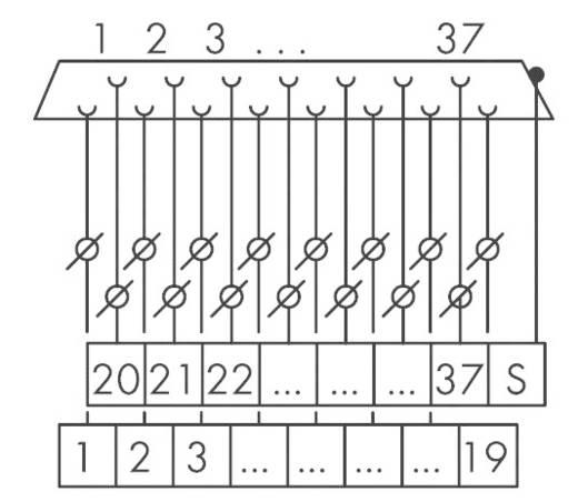Übergabebaustein D-SUB-Buchsenleiste 289-725 WAGO Inhalt: 1 St.