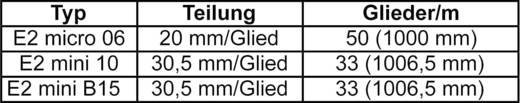 Energiekette,Schleppkette Energieführungskette E2 mini Serie B15 B15.025.038.0 igus Inhalt: 1 St.