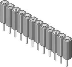 Barrette femelle (de précision) MPE Garry BL 10-036U 115-1-036-0-MTF-XS0 Nbr de rangées: 1 Nombre de pôles par rangée: 3