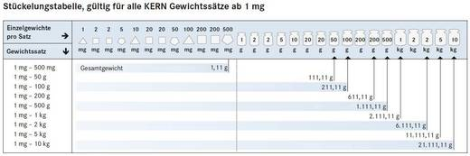 Kern 343-424 M1 Gewichtsatz, 1 mg - 50 g Messing feingedreht, im Kunststoff Etui
