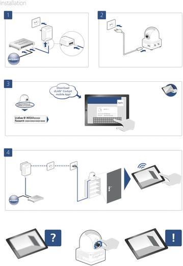 dLAN® LiveCam Starter Kit