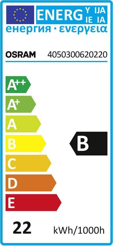 Energieeffizienzklasse B