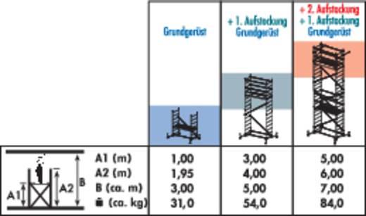 Aluminium Gerüst 2. Aufstockung Arbeitshöhe (max.): 7.00 m Krause ClimTec 710154 Silber 30 kg
