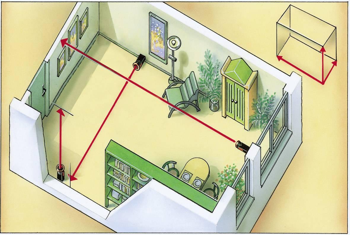 Laserliner metermaster laser pro ultraschall entfernungsmesser
