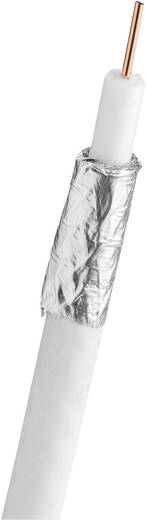 Kabelentmanteler Geeignet für Koaxialkabel, PVC-Rundkabel 4.8 bis 7.5 mm RG58, RG59 Jokari Top Coax 30100