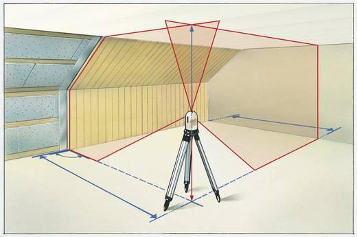 Kreuzlinienlaser selbstnivellierend Laserliner ACL 3C POWERBRIGHT Kalibriert nach: ISO