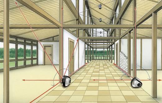 Rotationslaser selbstnivellierend Laserliner AutoSmart Laser 100 Reichweite (max.): 100 m Kalibriert nach: Werksstandar